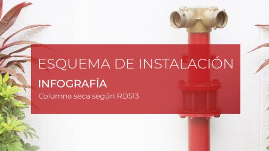 Cómo instalar una columna seca según el RD513