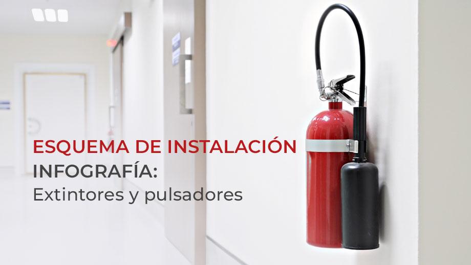 Cómo instalar los extintores según el RD513